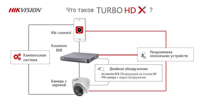 banneri-700x300-turbo-hd-x-2_1